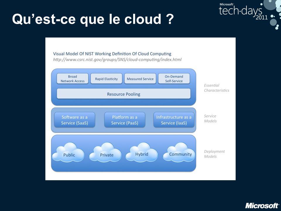 Adoption du Cloud • Largement associé à la virtualisation de serveurs • Piloté par la DSI • Largement orienté vers les clouds privés IaaS • Garder le contrôle de l'IT • Maîtriser les données de l'entreprise • Pas encore stratégique • SaaS public : messagerie, collaboratif, finance et compta, CRM • IaaS privé : usines à VM • PME ≠ entreprises