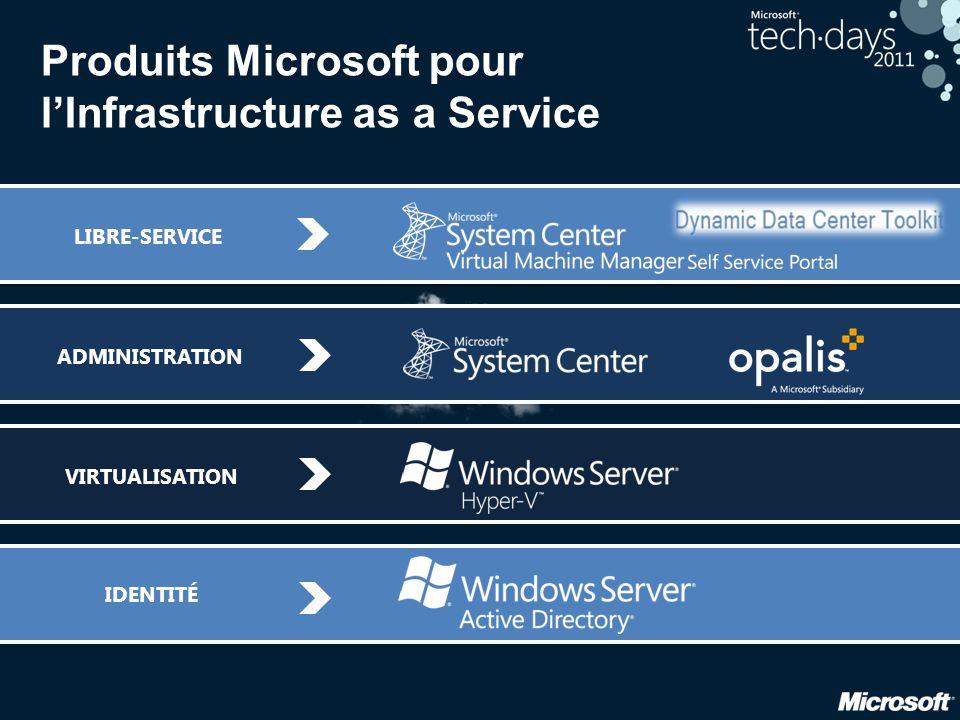 Produits Microsoft pour l'Infrastructure as a Service ADMINISTRATION IDENTITÉ VIRTUALISATIONLIBRE-SERVICE