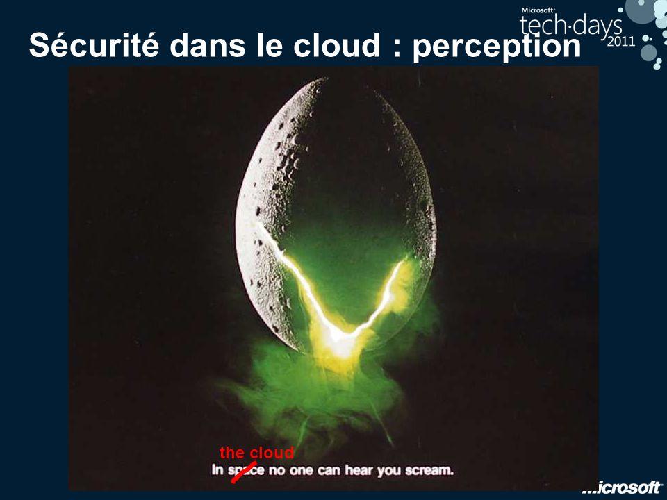 Sécurité dans le cloud : perception the cloud