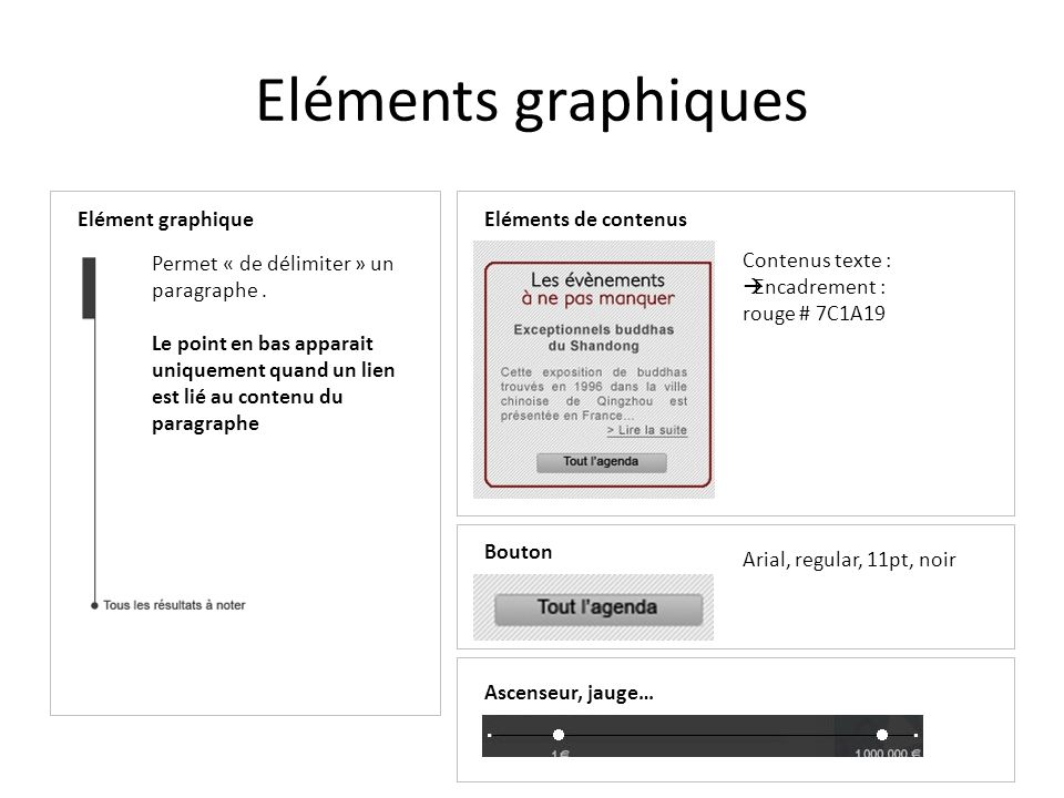 Eléments graphiques Arial, regular, 11pt, noir Bouton Eléments de contenus Contenus texte :  Encadrement : rouge # 7C1A19 Elément graphique Permet « de délimiter » un paragraphe.