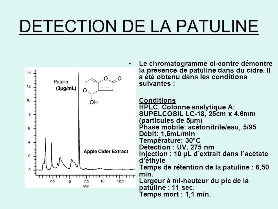 DETECTION DE LA PATULINE •Le chromatogramme ci-contre démontre la présence de patuline dans du cidre. Il a été obtenu dans les conditions suivantes :