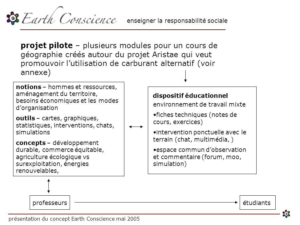 enseigner la responsabilité sociale présentation du concept Earth Conscience mai 2005 les éléments du dispositif fiches techniques – ce sont des notes de cours standards.