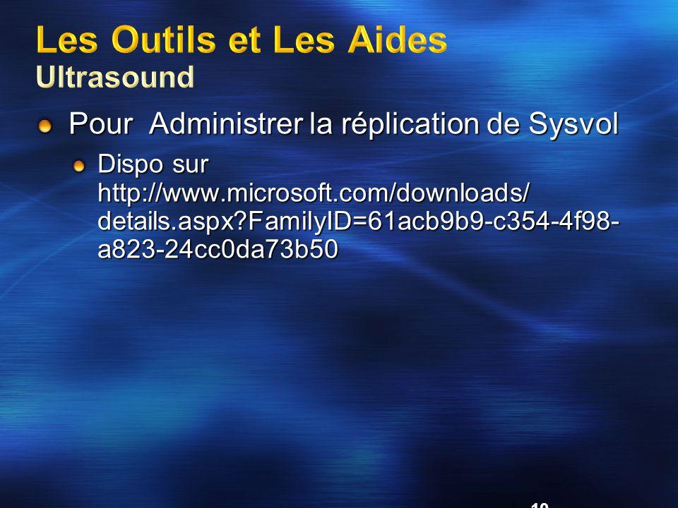 10 Pour Administrer la réplication de Sysvol Dispo sur http://www.microsoft.com/downloads/ details.aspx?FamilyID=61acb9b9-c354-4f98- a823-24cc0da73b50