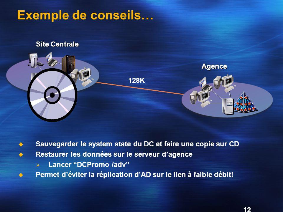 12 128K  Sauvegarder le system state du DC et faire une copie sur CD  Restaurer les données sur le serveur d'agence  Lancer DCPromo /adv  Permet d'éviter la réplication d'AD sur le lien à faible débit.