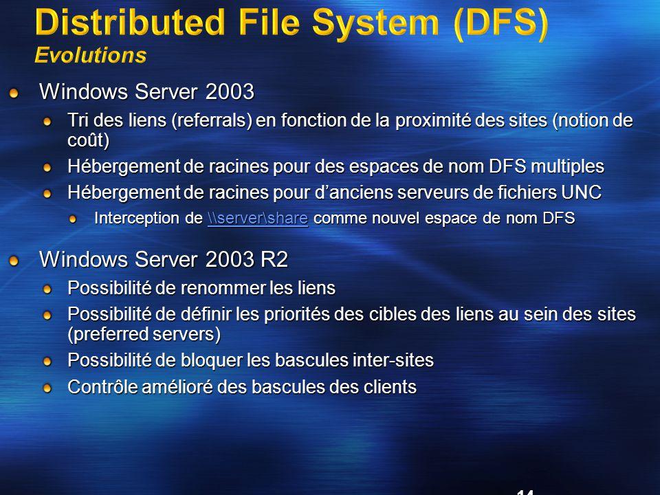 14 Windows Server 2003 Tri des liens (referrals) en fonction de la proximité des sites (notion de coût) Hébergement de racines pour des espaces de nom DFS multiples Hébergement de racines pour d'anciens serveurs de fichiers UNC Interception de \\server\share comme nouvel espace de nom DFS \\server\share Windows Server 2003 R2 Possibilité de renommer les liens Possibilité de définir les priorités des cibles des liens au sein des sites (preferred servers) Possibilité de bloquer les bascules inter-sites Contrôle amélioré des bascules des clients