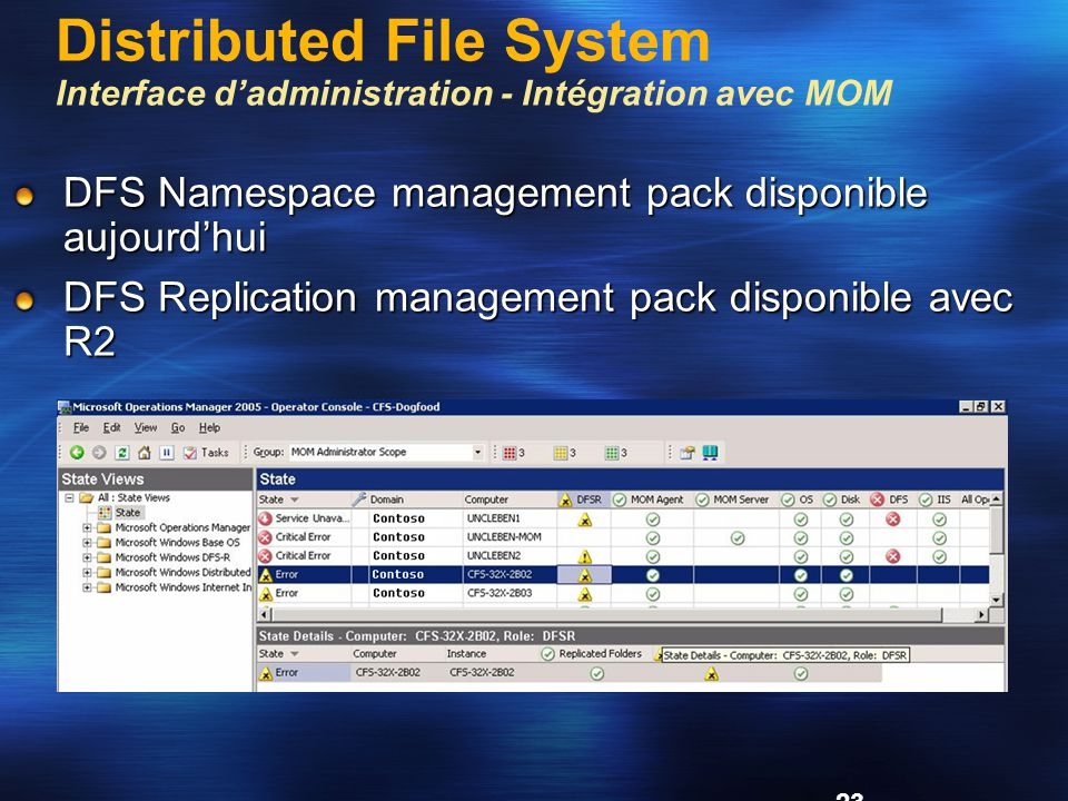 23 DFS Namespace management pack disponible aujourd'hui DFS Replication management pack disponible avec R2 Distributed File System Interface d'adminis