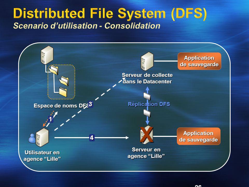 26 Utilisateur en agence Lille Serveur de collecte dans le Datacenter Espace de noms DFS Réplication DFS Serveur en agence Lille 1 2 3X4 Application de sauvegarde Application