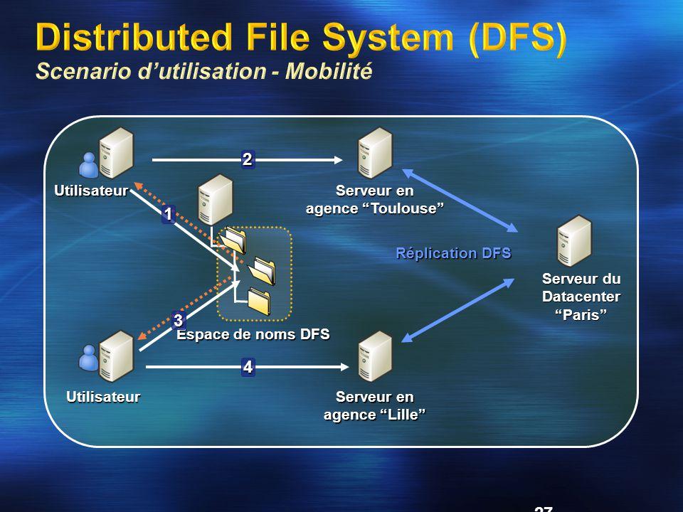 27 Utilisateur Espace de noms DFS 2 4 Utilisateur 1 3 Serveur du Datacenter Paris Réplication DFS Serveur en agence Toulouse Serveur en agence Lille