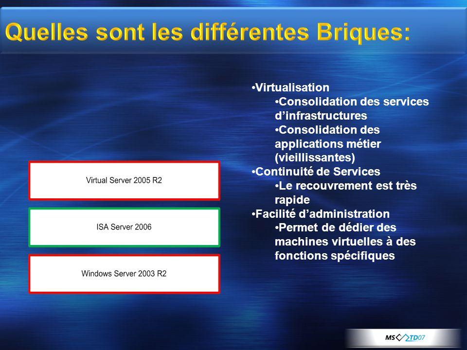 •Virtualisation •Consolidation des services d'infrastructures •Consolidation des applications métier (vieillissantes) •Continuité de Services •Le recouvrement est très rapide •Facilité d'administration •Permet de dédier des machines virtuelles à des fonctions spécifiques
