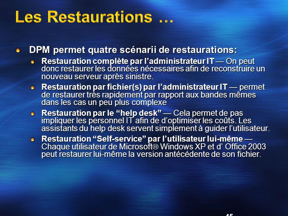 45 DPM permet quatre scénarii de restaurations: Restauration complète par l'administrateur IT — On peut donc restaurer les données nécessaires afin de reconstruire un nouveau serveur après sinistre.