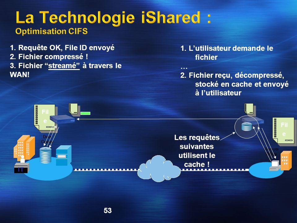 53 Remote Office Data Center IT Fil e 1.L'utilisateur demande le fichier … 2.