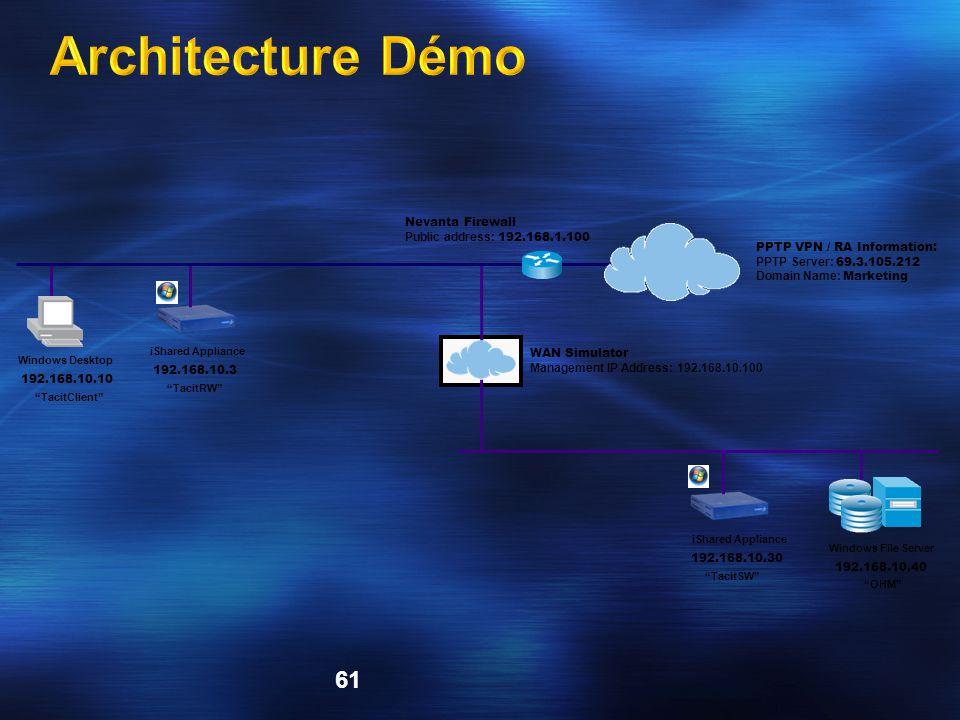61 iShared Appliance TacitRW 192.168.10.3 Windows Desktop TacitClient 192.168.10.10 PPTP VPN / RA Information: PPTP Server: 69.3.105.212 Domain Name: Marketing iShared Appliance TacitSW 192.168.10.30 Windows File Server OHM 192.168.10.40 WAN Simulator Management IP Address: 192.168.10.100 Nevanta Firewall Public address: 192.168.1.100