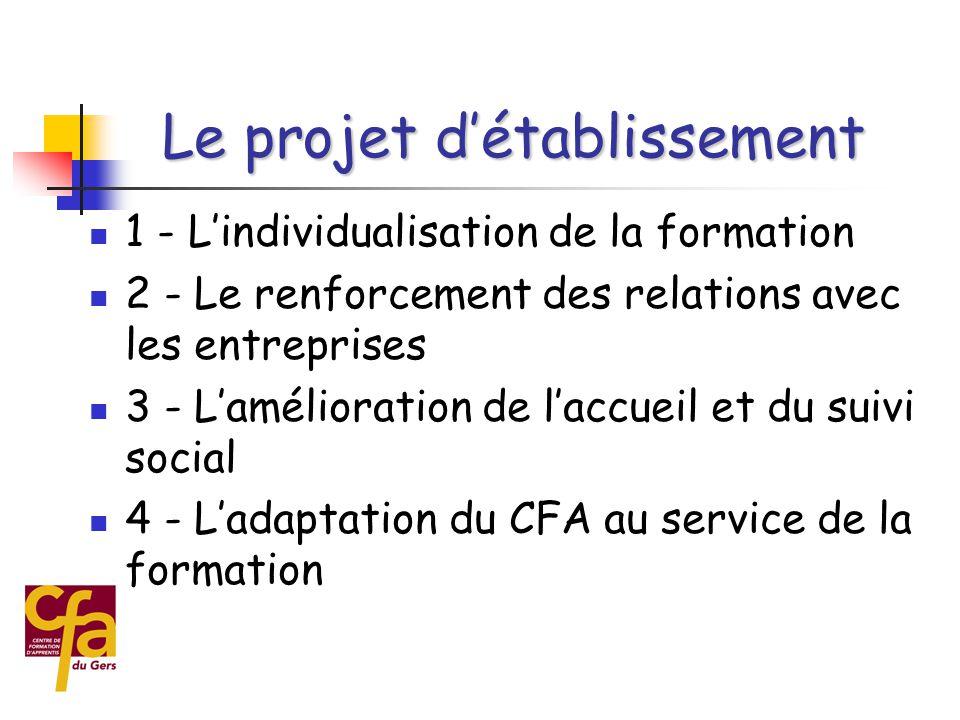 Élaboration en 1997  Mise en place en 1998 4 orientations stratégiques  Déclinaison en objectifs et actions  Toujours d'actualité en 2001 pour la