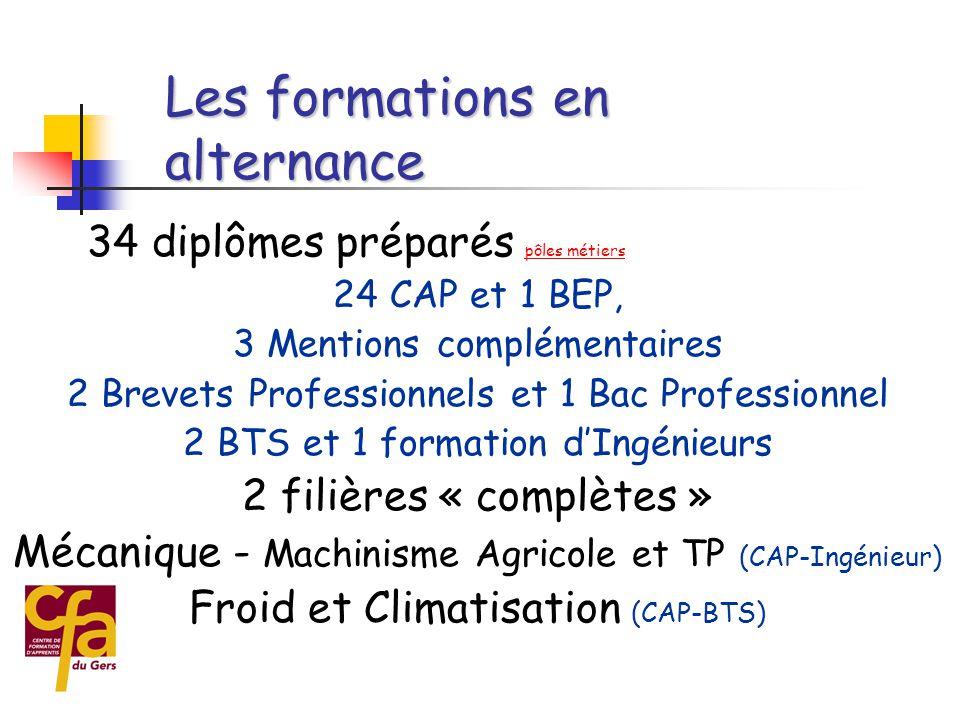  3 - La formation des formateurs  la pédagogie  les nouveaux référentiels  les compétences techniques Les axes de travail