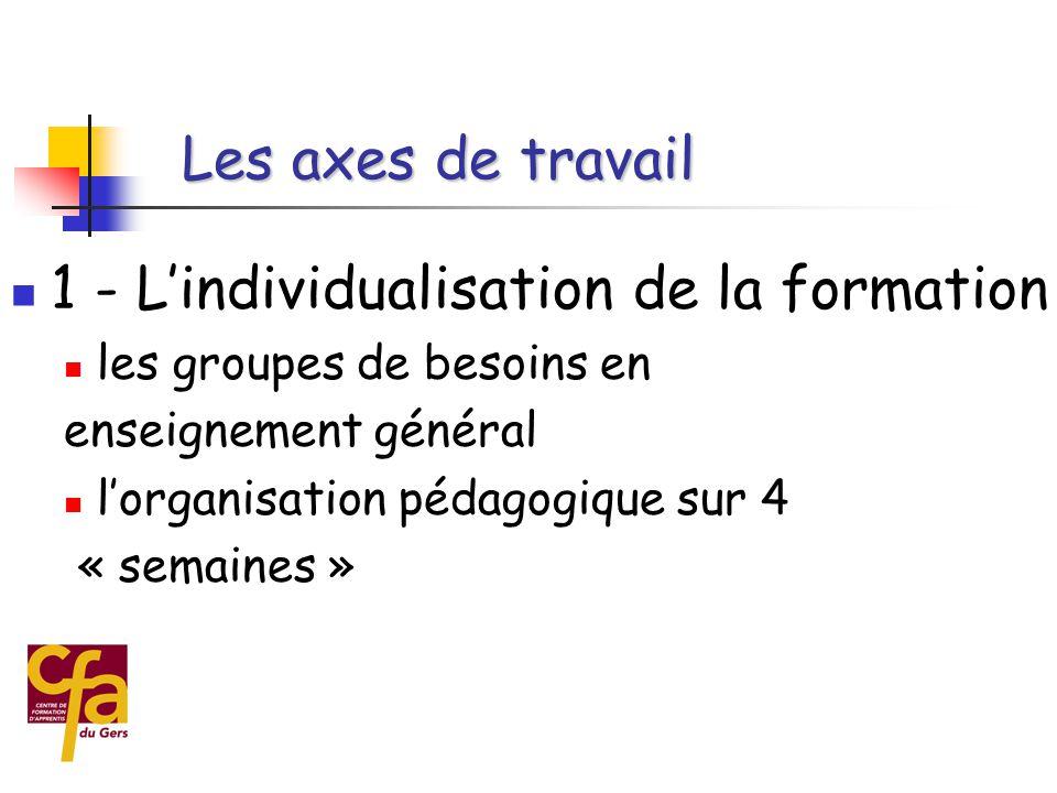  1 - l'individualisation de la formation  2 - l'adaptation de la durée du contrat  3 - la formation des formateurs  4 - l'amélioration de l'accueil et du suivi social  5 - l'ouverture au monde extérieur Les axes de travail