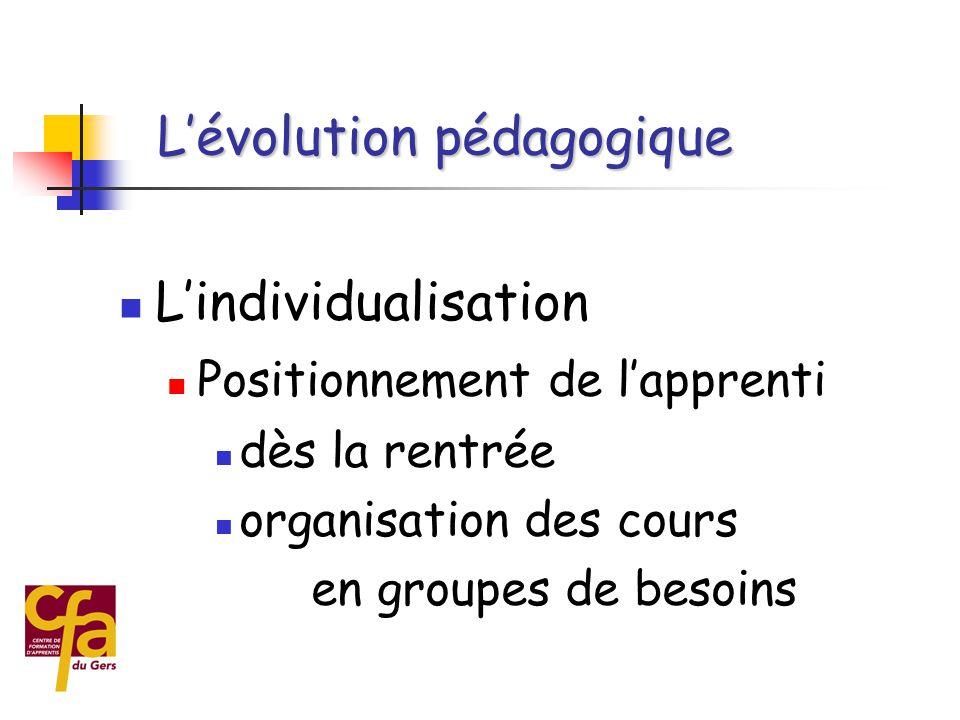 L'évolution pédagogique, vers le CCF