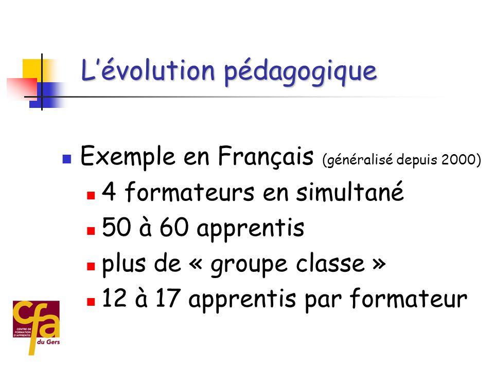  L'individualisation  Positionnement de l'apprenti  dès la rentrée  organisation des cours en groupes de besoins L'évolution pédagogique