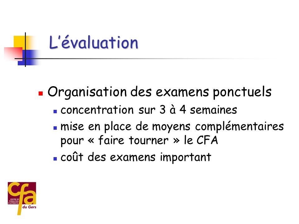  Les examens ponctuels  Qualité de l'évaluation  manque de cohérence des sujets avec le métier  évaluation en fin des 2 années avec une logique plus quantitative que qualitative  évaluation plus centrée sur le produit fini que sur la méthode et les compétences L'évaluation