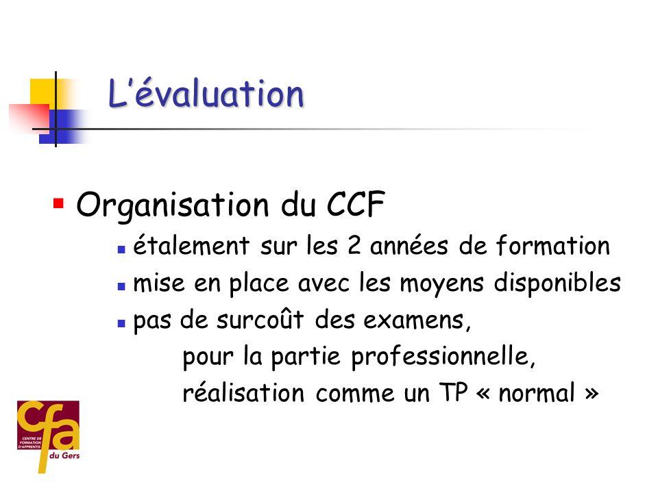  Le CCF  Qualité de l'évaluation  pertinence des sujets avec le métier  évaluations réparties dans le temps  évaluations centrées sur les compétences  évaluations qui intègrent mieux d'autres notions, par exemple, les sciences en boulangerie L'évaluation