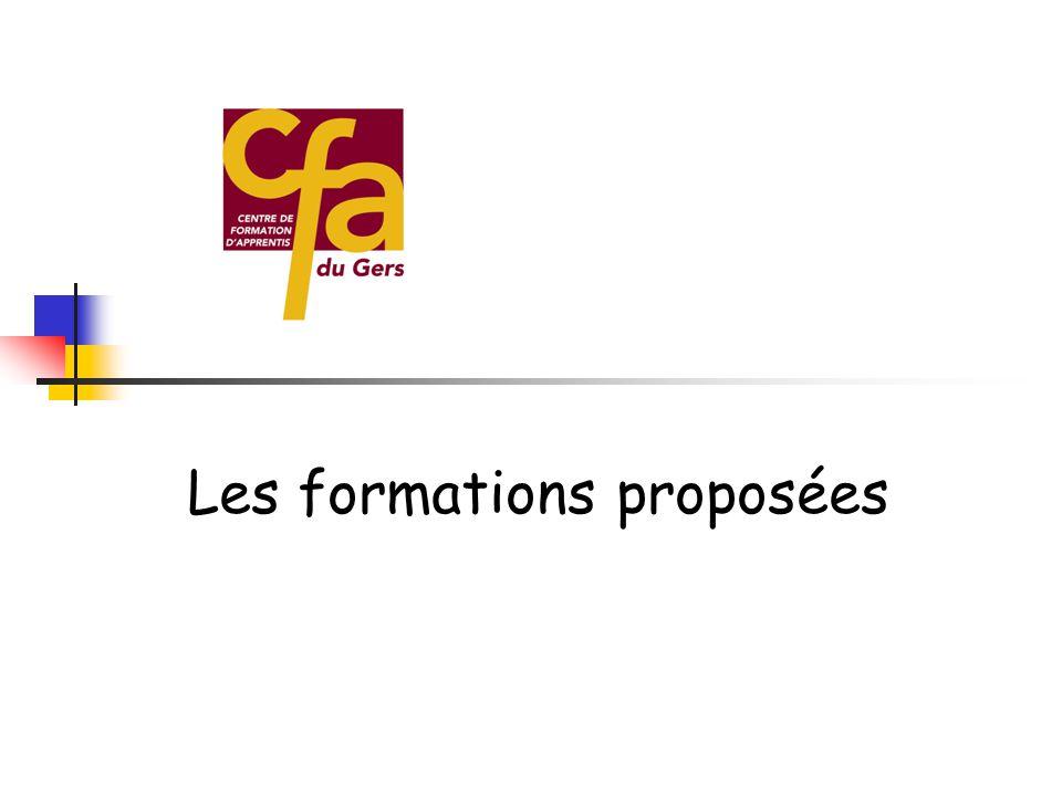  Le CCF nous correspond tout à fait  conforme à nos orientations stratégiques  notre démarche pédagogique et notre organisation nous permettent de