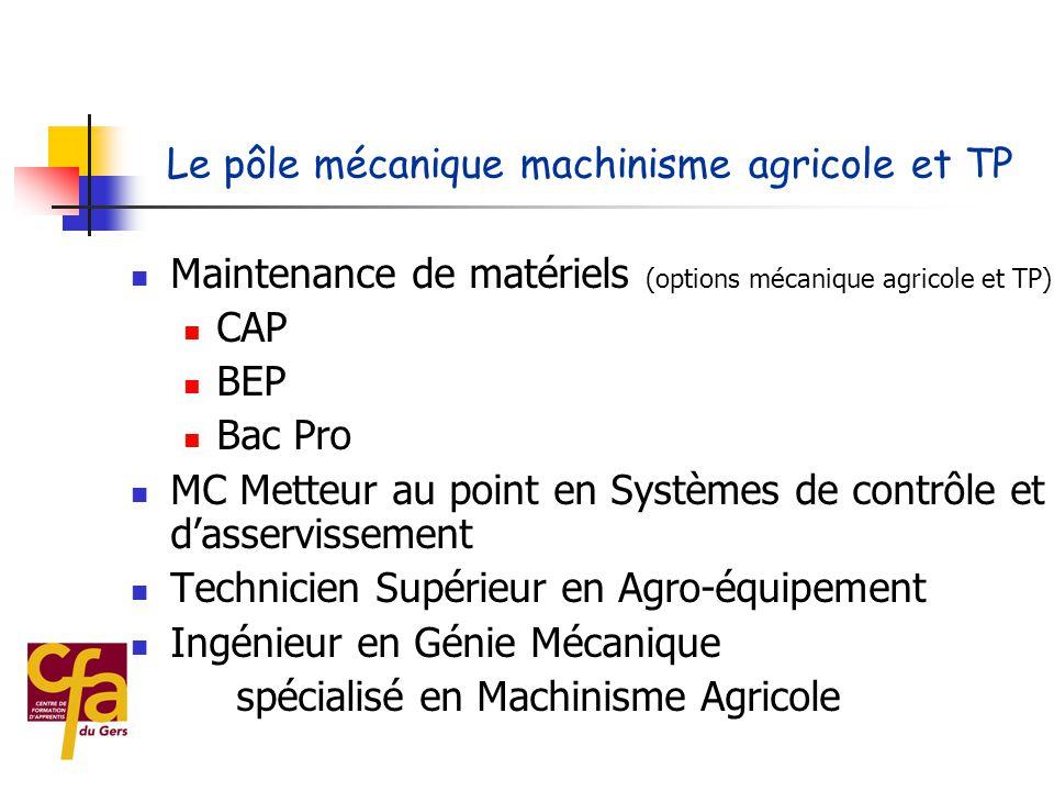  Mécanicien Réparateur Automobile  MC Maintenance des systèmes embarqués  Carrossier Réparateur  Peintre en carrosserie Le pôle mécanique Automobile