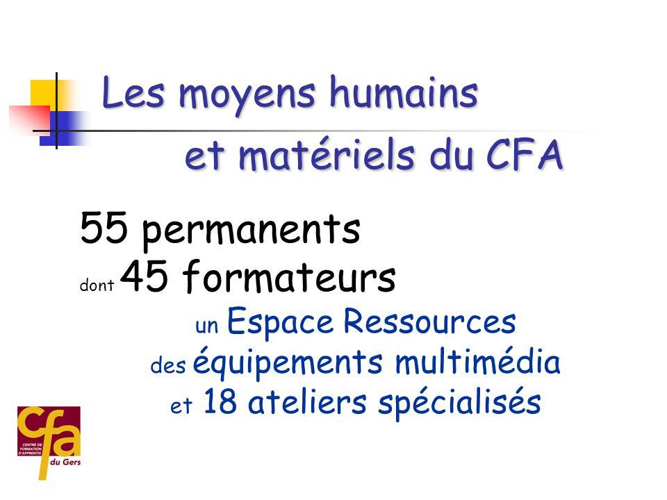 55 permanents dont 45 formateurs un Espace Ressources des équipements multimédia et 18 ateliers spécialisés Les moyens humains et matériels du CFA