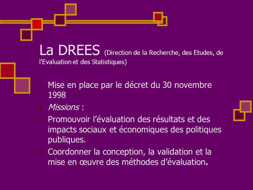 La DREES (Direction de la Recherche, des Etudes, de l'Evaluation et des Statistiques)  Mise en place par le décret du 30 novembre 1998  Missions : 