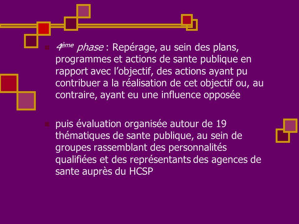  4 ème phase : Repérage, au sein des plans, programmes et actions de sante publique en rapport avec l'objectif, des actions ayant pu contribuer a la