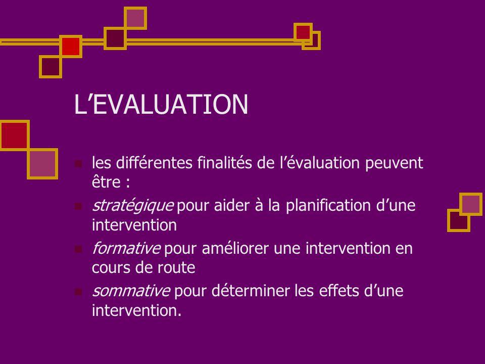L'EVALUATION  les différentes finalités de l'évaluation peuvent être :  stratégique pour aider à la planification d'une intervention  formative pou