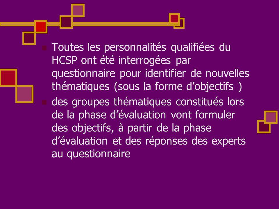 Toutes les personnalités qualifiées du HCSP ont été interrogées par questionnaire pour identifier de nouvelles thématiques (sous la forme d'objectif