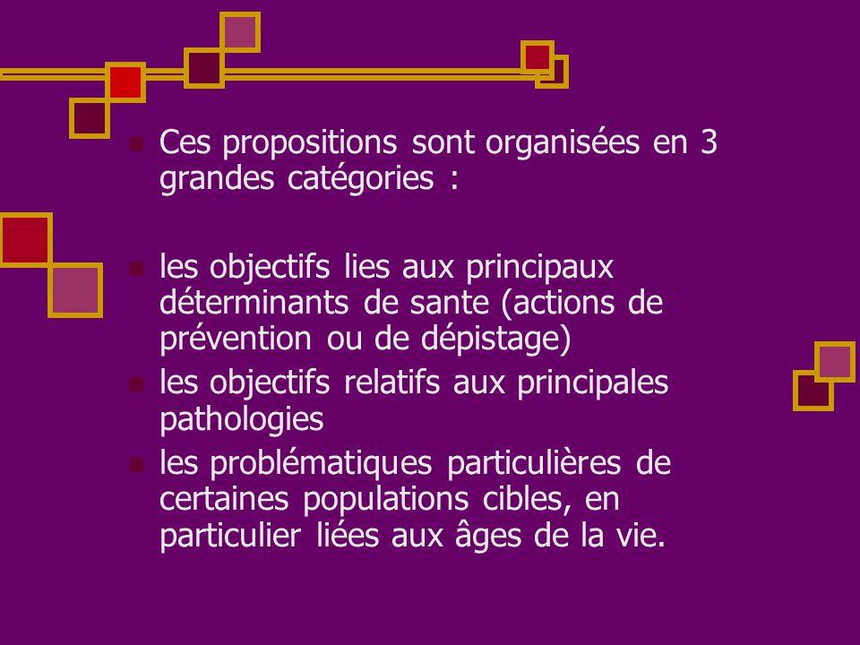  Ces propositions sont organisées en 3 grandes catégories :  les objectifs lies aux principaux déterminants de sante (actions de prévention ou de dé