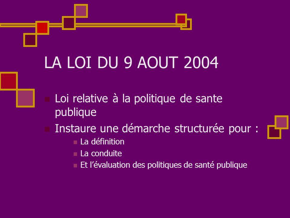 LA LOI DU 9 AOUT 2004  Loi relative à la politique de sante publique  Instaure une démarche structurée pour :  La définition  La conduite  Et l'é