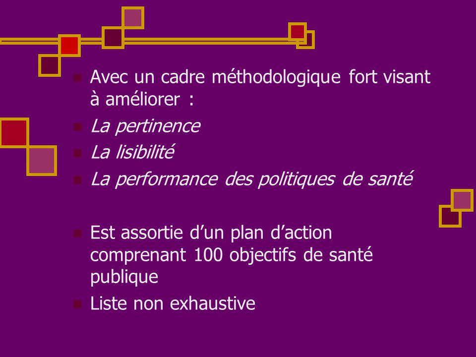  Avec un cadre méthodologique fort visant à améliorer :  La pertinence  La lisibilité  La performance des politiques de santé  Est assortie d'un