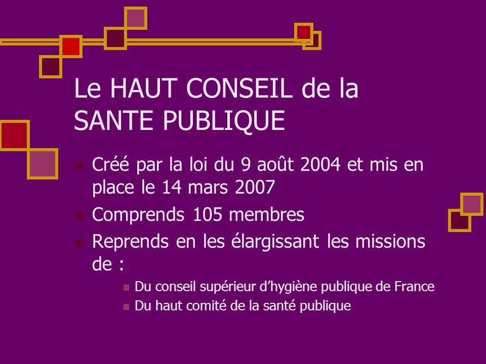 Le HAUT CONSEIL de la SANTE PUBLIQUE  Créé par la loi du 9 août 2004 et mis en place le 14 mars 2007  Comprends 105 membres  Reprends en les élargi