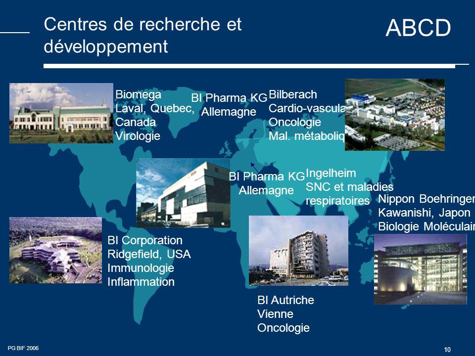 ABCD PG BIF 2006 10 Centres de recherche et développement Biomega Laval, Quebec, Canada Virologie BI Autriche Vienne Oncologie Bilberach Cardio-vasculaire Oncologie Mal.