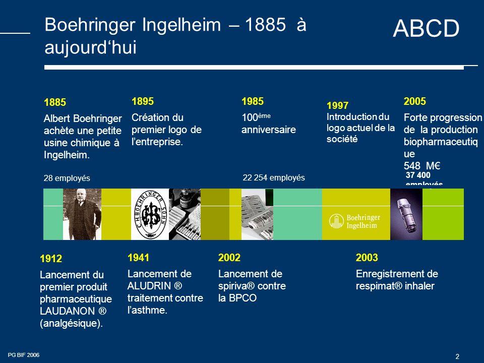 ABCD PG BIF 2006 2 Boehringer Ingelheim – 1885 à aujourd'hui 1895 Création du premier logo de l'entreprise.