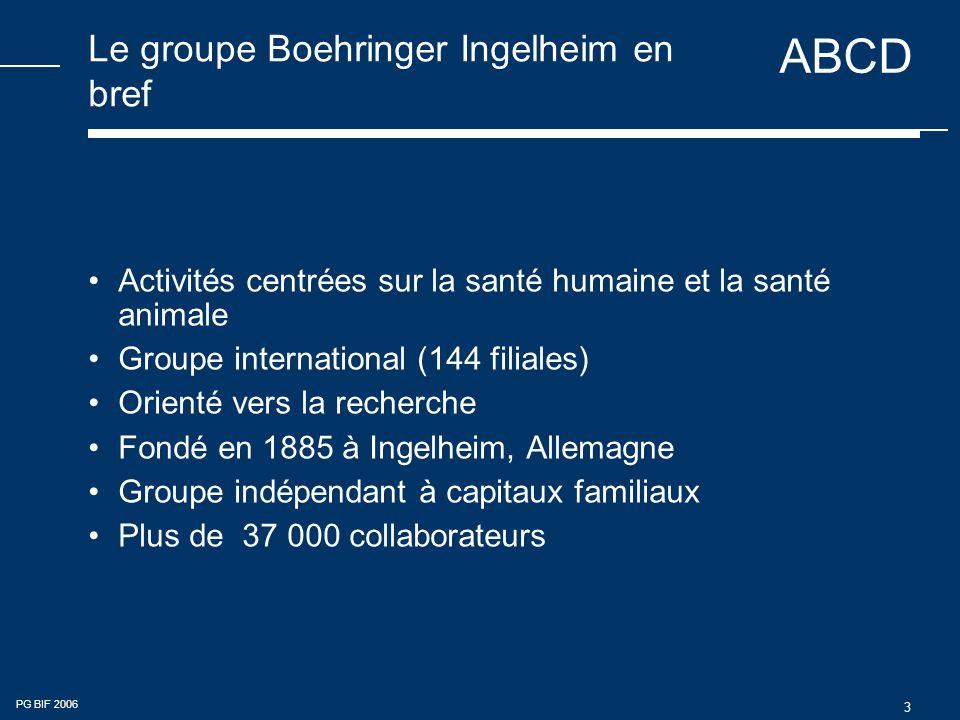 ABCD PG BIF 2006 3 Le groupe Boehringer Ingelheim en bref •Activités centrées sur la santé humaine et la santé animale •Groupe international (144 filiales) •Orienté vers la recherche •Fondé en 1885 à Ingelheim, Allemagne •Groupe indépendant à capitaux familiaux •Plus de 37 000 collaborateurs