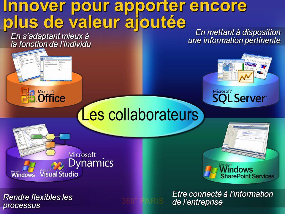 360° PARIS Rendre flexibles les processus En s'adaptant mieux à la fonction de l'individu Etre connecté à l'information de l'entreprise En mettant à disposition une information pertinente Innover pour apporter encore plus de valeur ajoutée Les collaborateurs