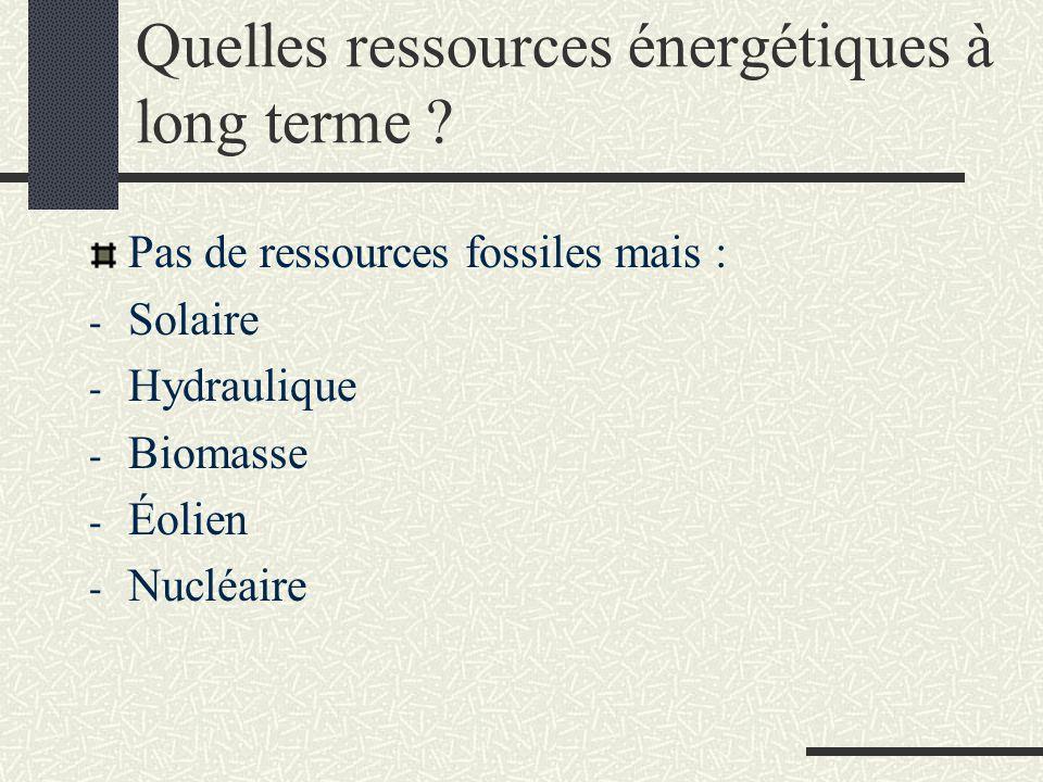 Quelles ressources énergétiques à long terme ? Pas de ressources fossiles mais : - Solaire - Hydraulique - Biomasse - Éolien - Nucléaire