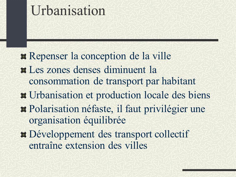 Urbanisation Repenser la conception de la ville Les zones denses diminuent la consommation de transport par habitant Urbanisation et production locale