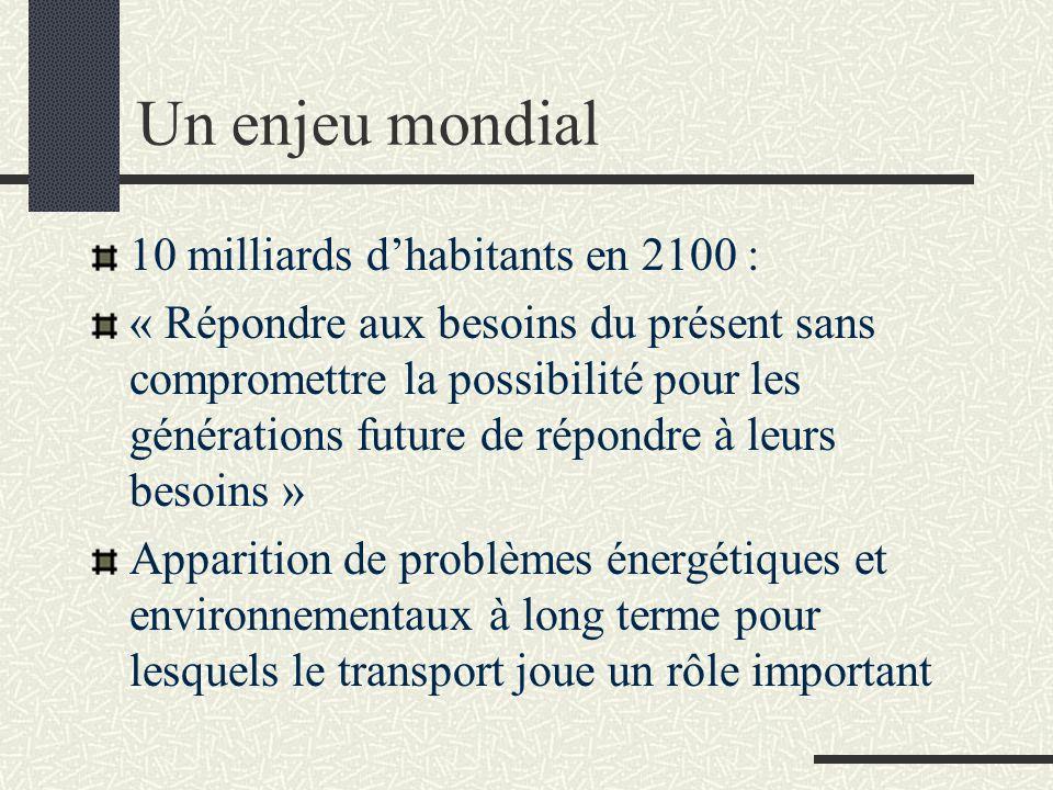Un enjeu mondial 10 milliards d'habitants en 2100 : « Répondre aux besoins du présent sans compromettre la possibilité pour les générations future de
