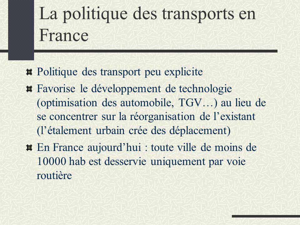 Politique des transport peu explicite Favorise le développement de technologie (optimisation des automobile, TGV…) au lieu de se concentrer sur la réo