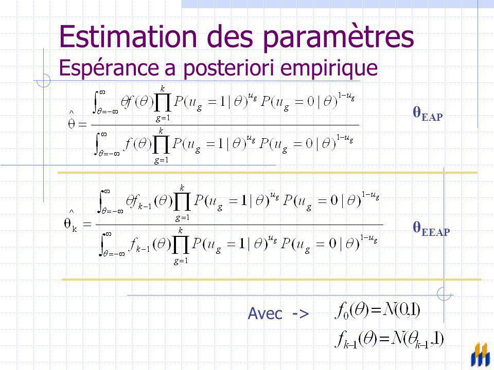 Estimation des paramètres Espérance a posteriori empirique θ EAP θ EEAP Avec ->