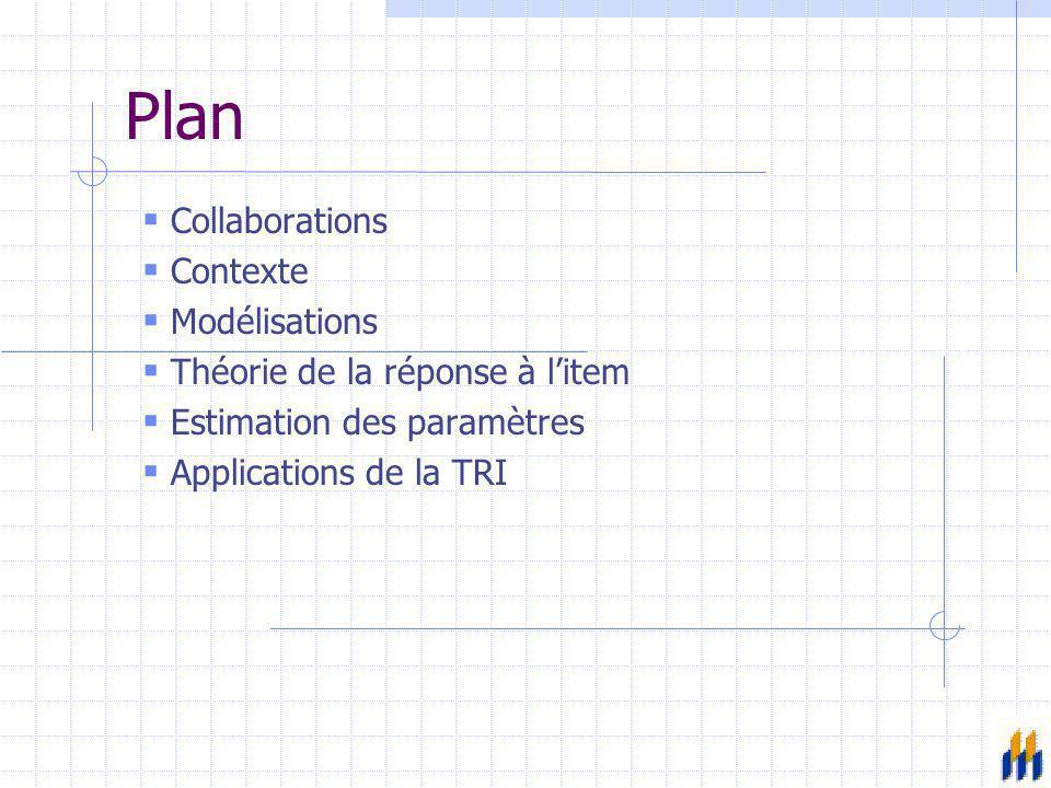Plan  Collaborations  Contexte  Modélisations  Théorie de la réponse à l'item  Estimation des paramètres  Applications de la TRI