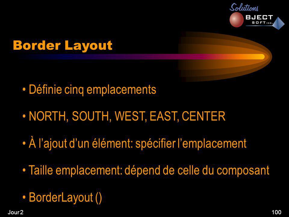 Jour 2100 Border Layout • Définie cinq emplacements • NORTH, SOUTH, WEST, EAST, CENTER • À l'ajout d'un élément: spécifier l'emplacement • Taille emplacement: dépend de celle du composant • BorderLayout ()