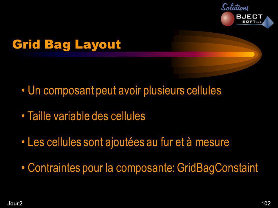 Jour 2102 Grid Bag Layout • Un composant peut avoir plusieurs cellules • Taille variable des cellules • Les cellules sont ajoutées au fur et à mesure • Contraintes pour la composante: GridBagConstaint