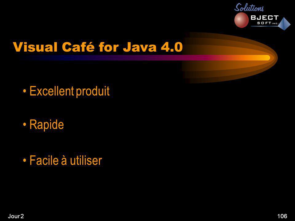 Jour 2106 Visual Café for Java 4.0 • Excellent produit • Rapide • Facile à utiliser