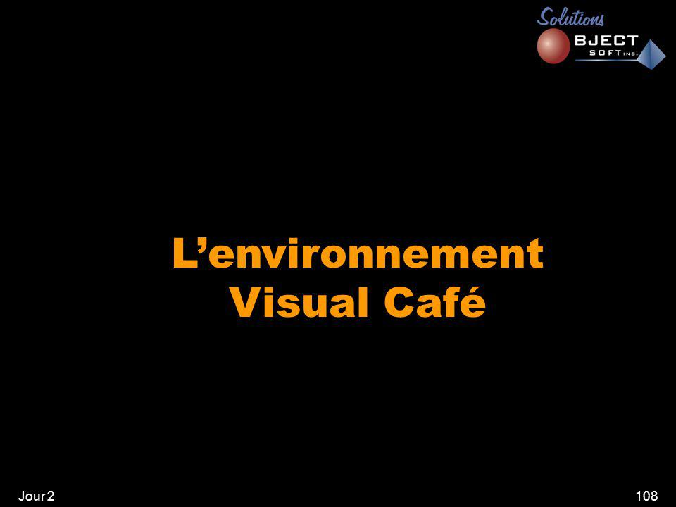 Jour 2108 L'environnement Visual Café