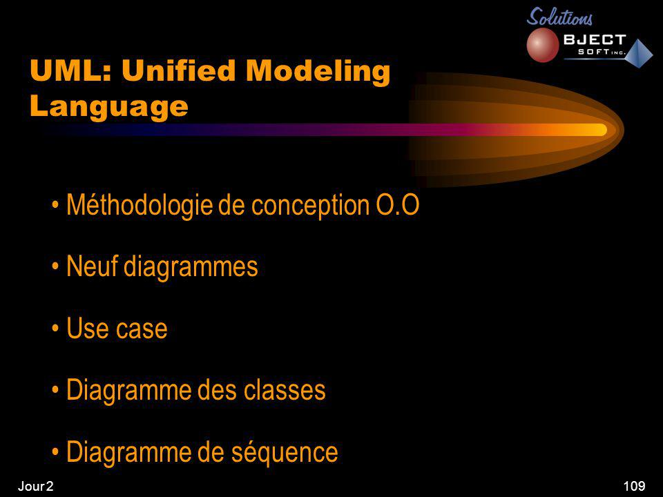 Jour 2109 UML: Unified Modeling Language • Méthodologie de conception O.O • Neuf diagrammes • Use case • Diagramme des classes • Diagramme de séquence