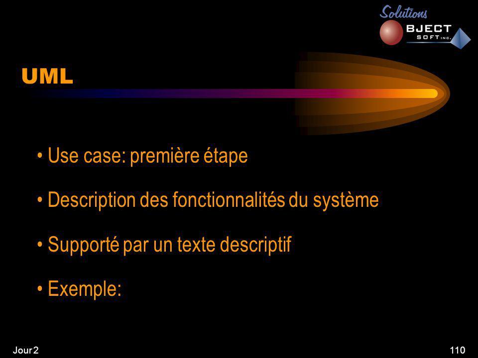 Jour 2110 UML • Use case: première étape • Description des fonctionnalités du système • Supporté par un texte descriptif • Exemple: